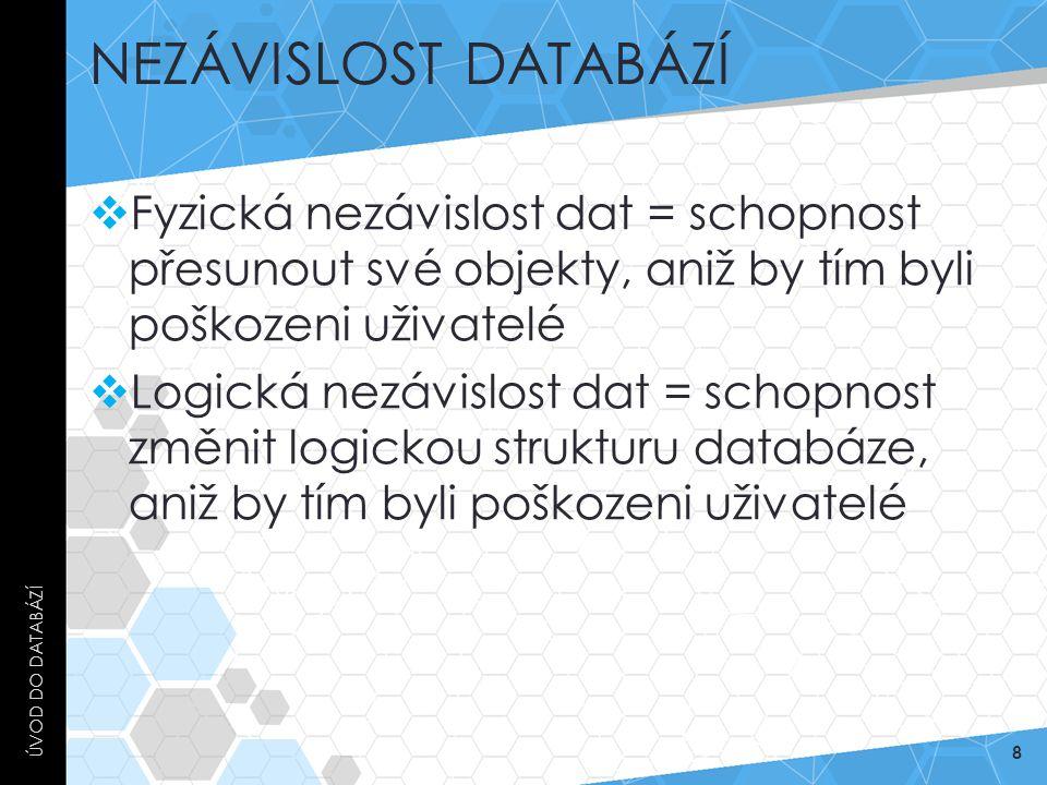 Nezávislost databází Úvod do databází. Fyzická nezávislost dat = schopnost přesunout své objekty, aniž by tím byli poškozeni uživatelé.