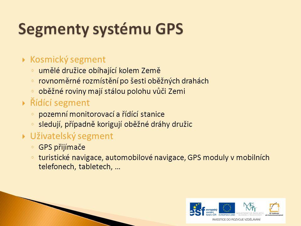 Segmenty systému GPS Kosmický segment Řídící segment