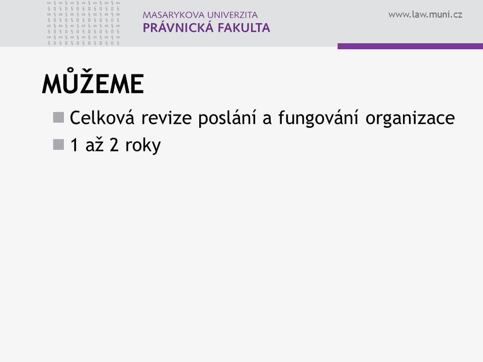 MŮŽEME Celková revize poslání a fungování organizace 1 až 2 roky