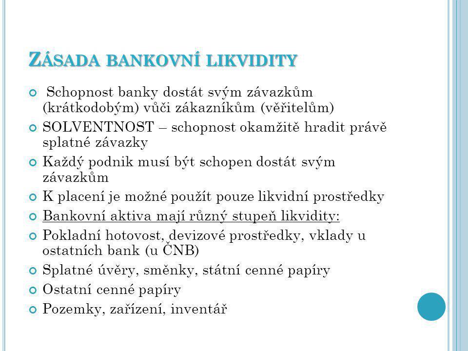 Zásada bankovní likvidity