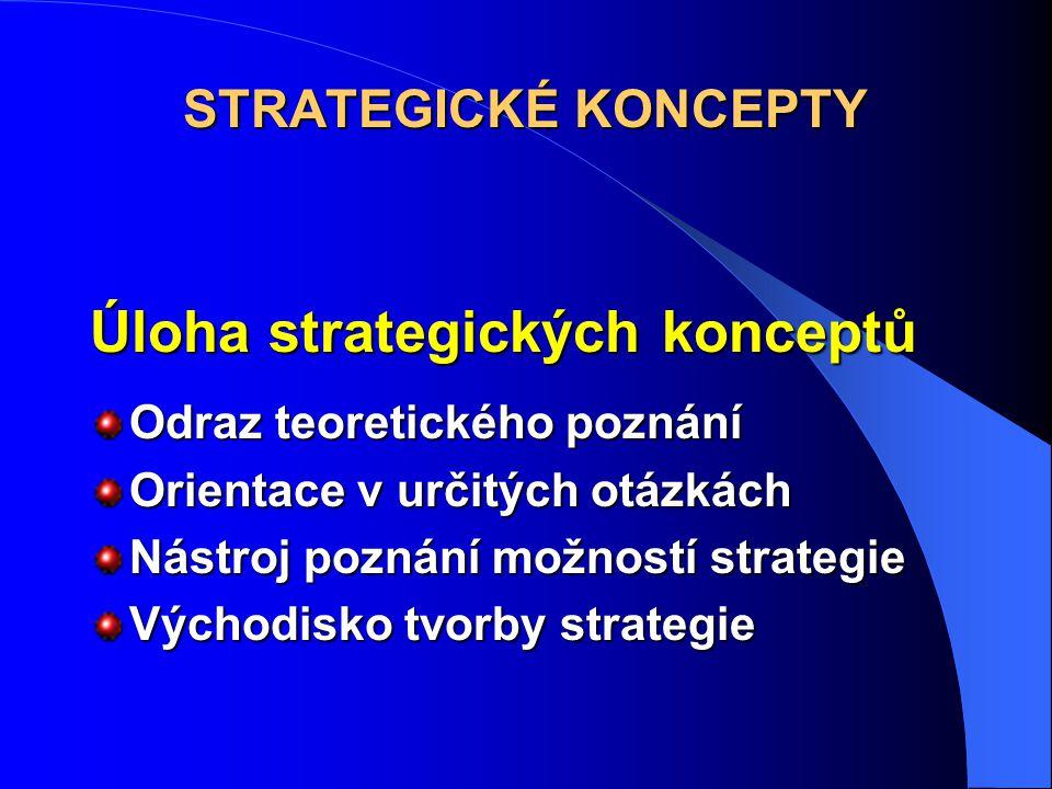 Úloha strategických konceptů