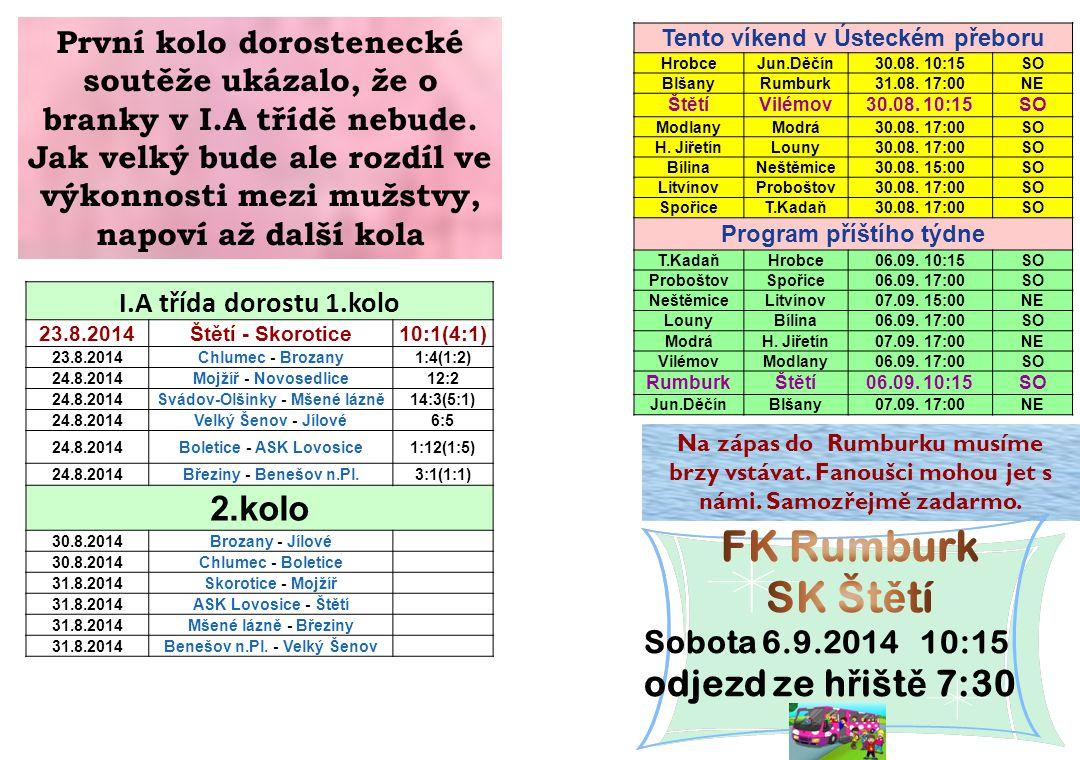 FK Rumburk SK Štětí odjezd ze hřiště 7:30 2.kolo