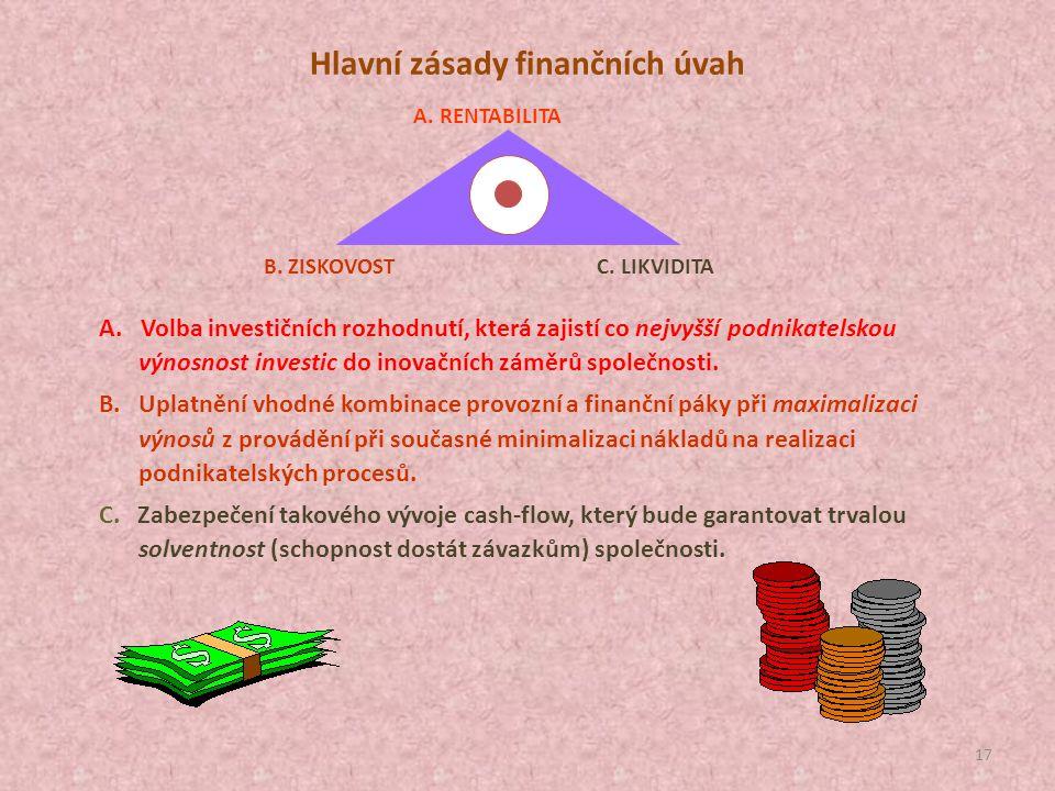 Hlavní zásady finančních úvah