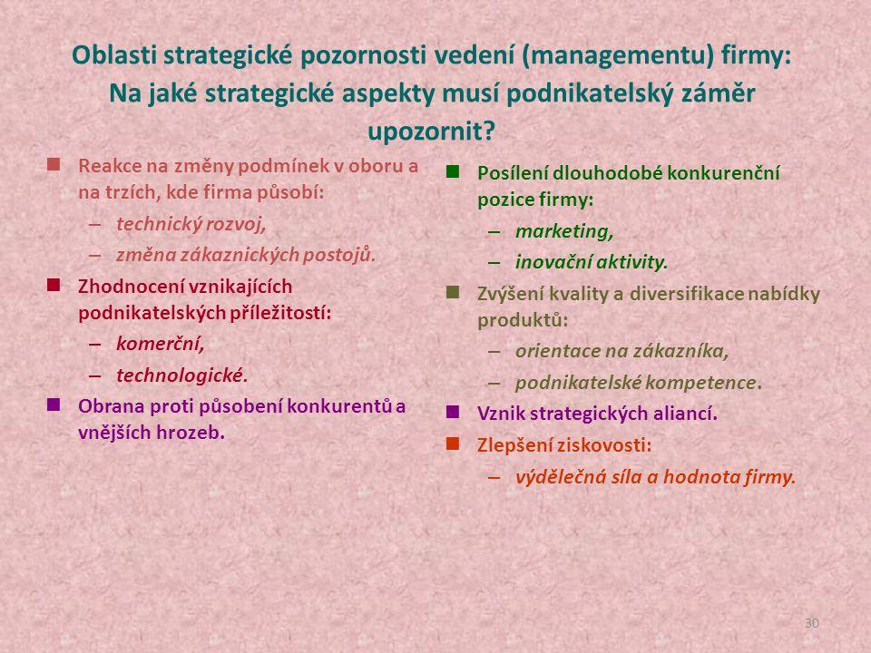 Oblasti strategické pozornosti vedení (managementu) firmy: Na jaké strategické aspekty musí podnikatelský záměr upozornit