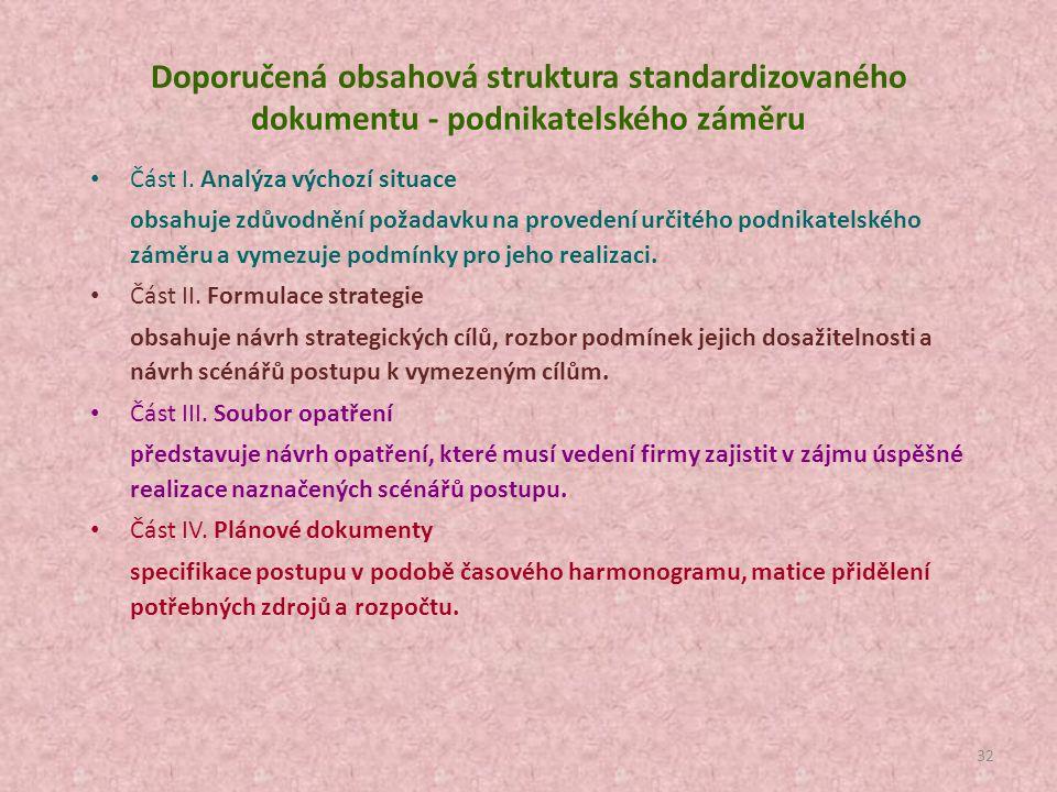 Doporučená obsahová struktura standardizovaného dokumentu - podnikatelského záměru