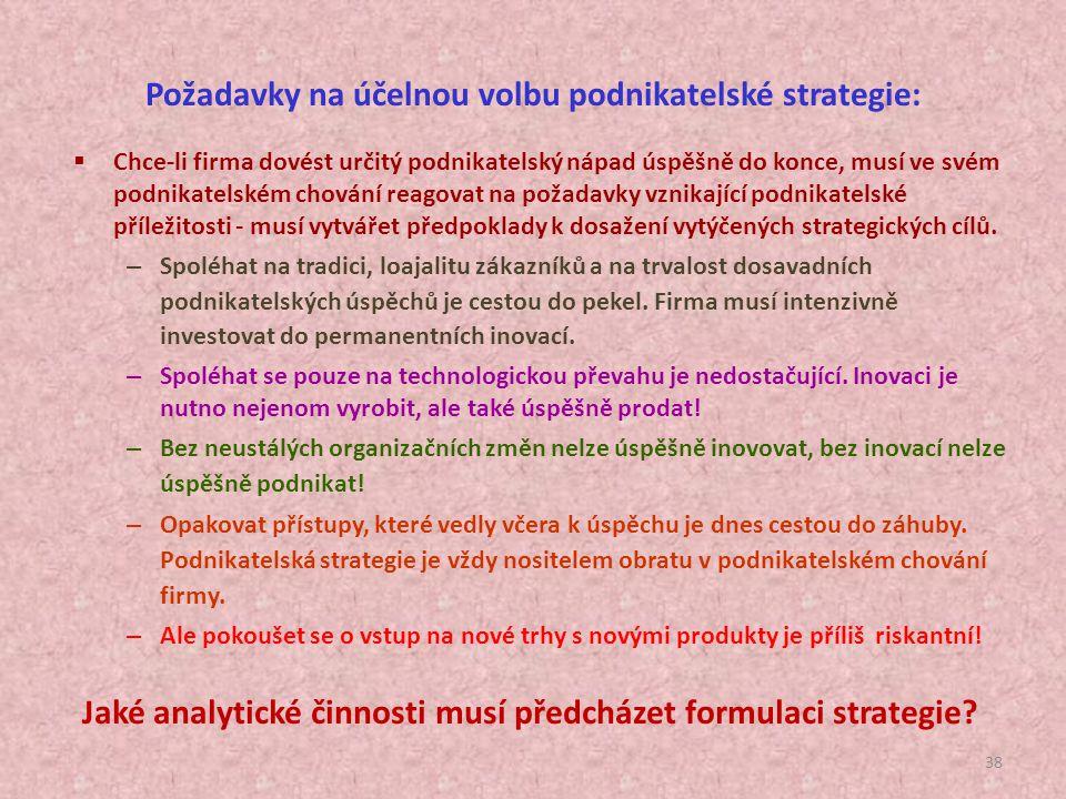 Požadavky na účelnou volbu podnikatelské strategie: