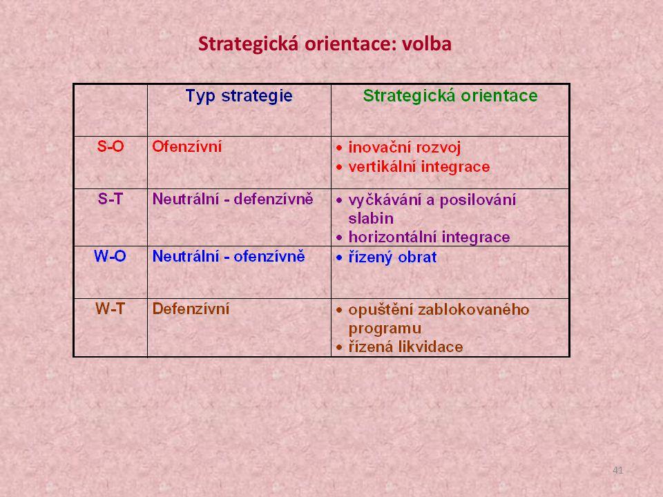 Strategická orientace: volba