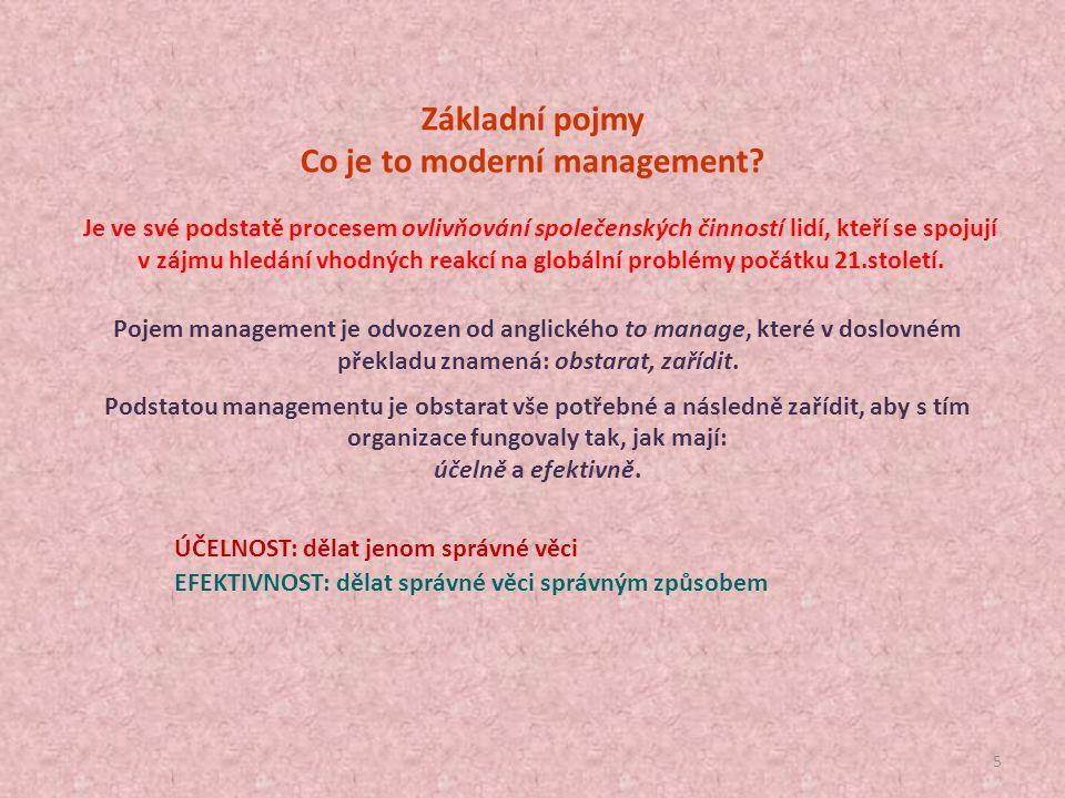 Základní pojmy Co je to moderní management