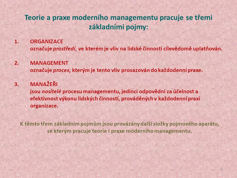 Teorie a praxe moderního managementu pracuje se třemi základními pojmy: