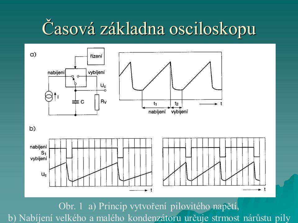 Časová základna osciloskopu