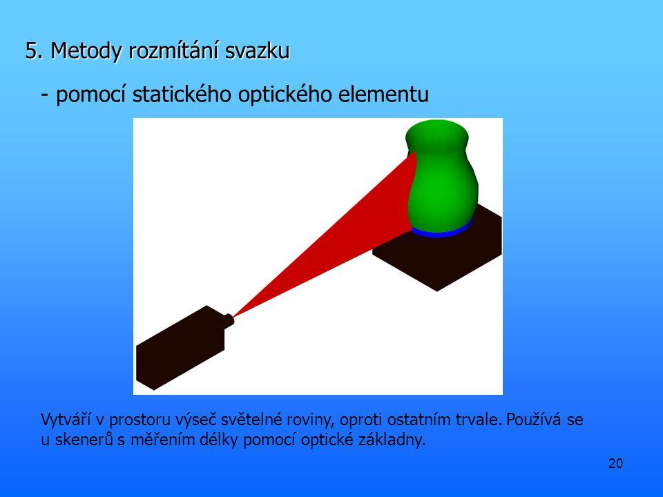 5. Metody rozmítání svazku