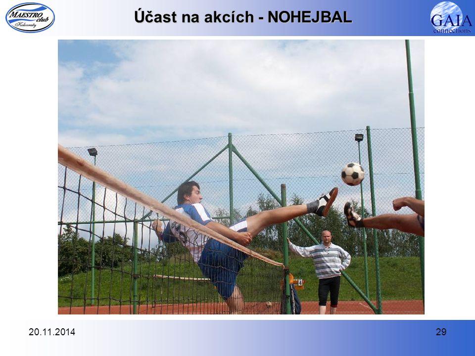 Účast na akcích - NOHEJBAL