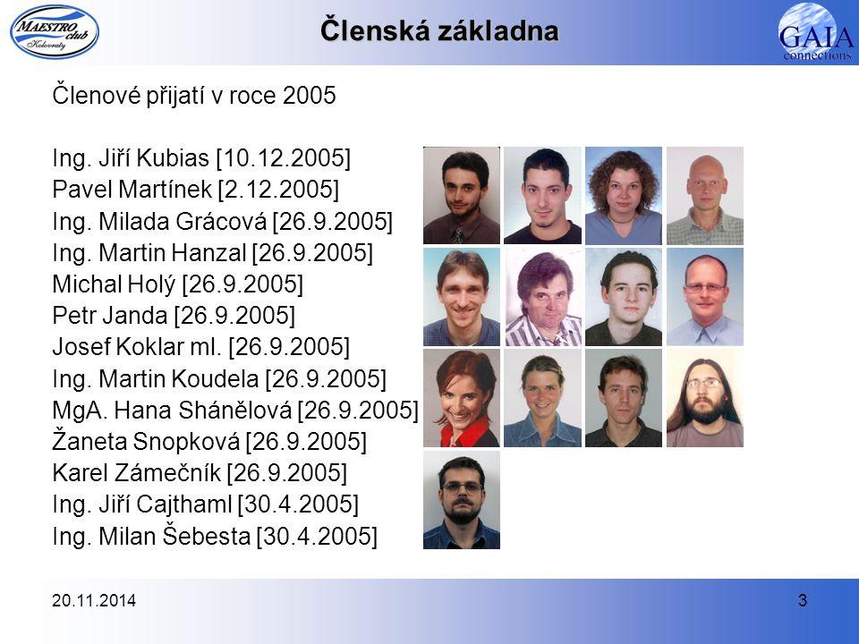 Členská základna Členové přijatí v roce 2005