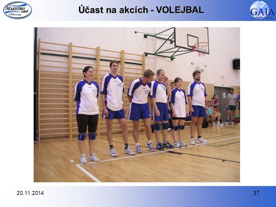 Účast na akcích - VOLEJBAL