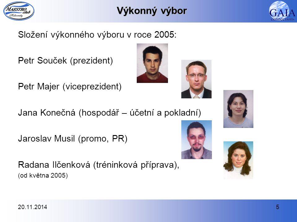 Výkonný výbor Složení výkonného výboru v roce 2005: