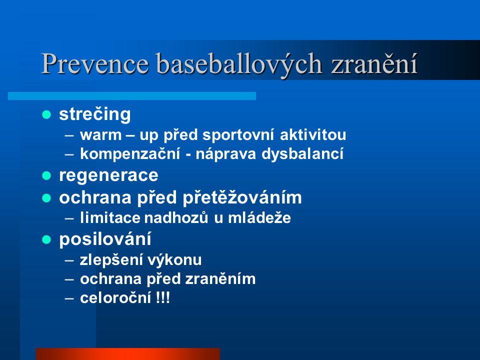Prevence baseballových zranění