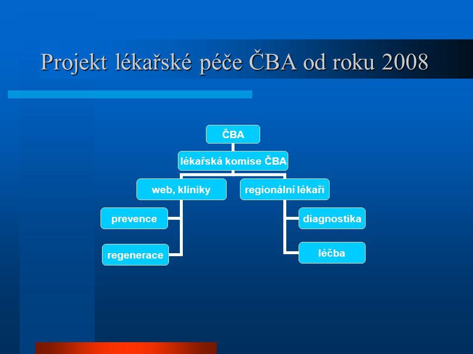Projekt lékařské péče ČBA od roku 2008