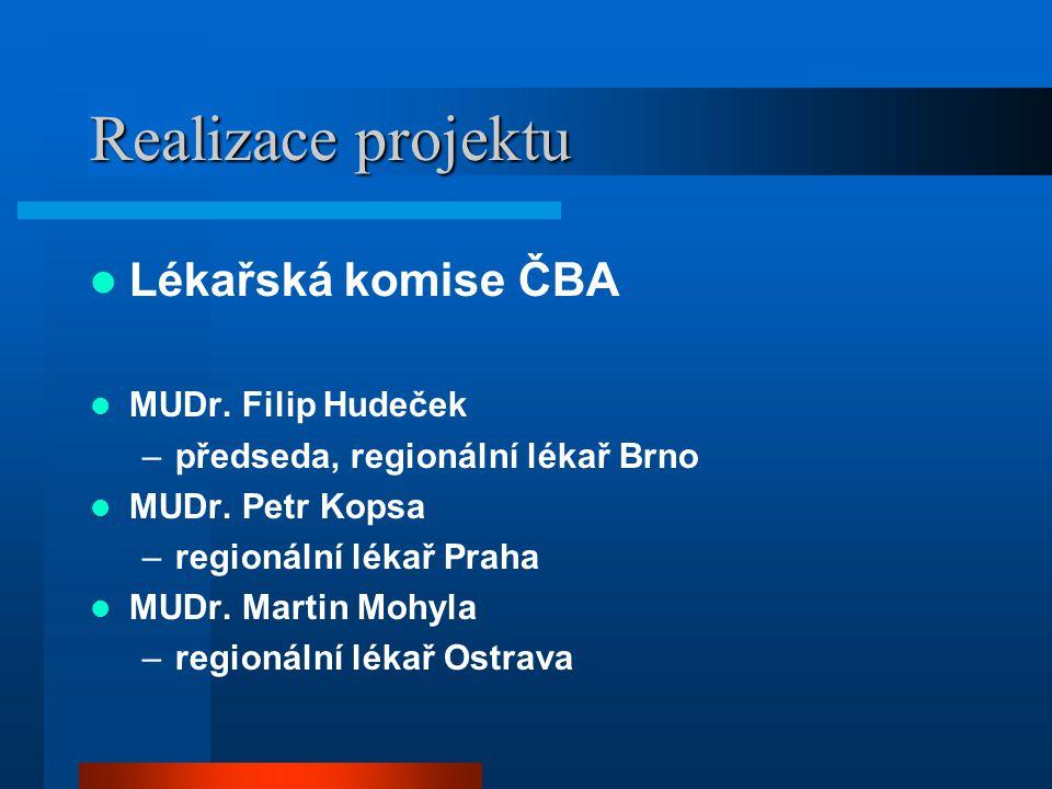 Realizace projektu Lékařská komise ČBA MUDr. Filip Hudeček