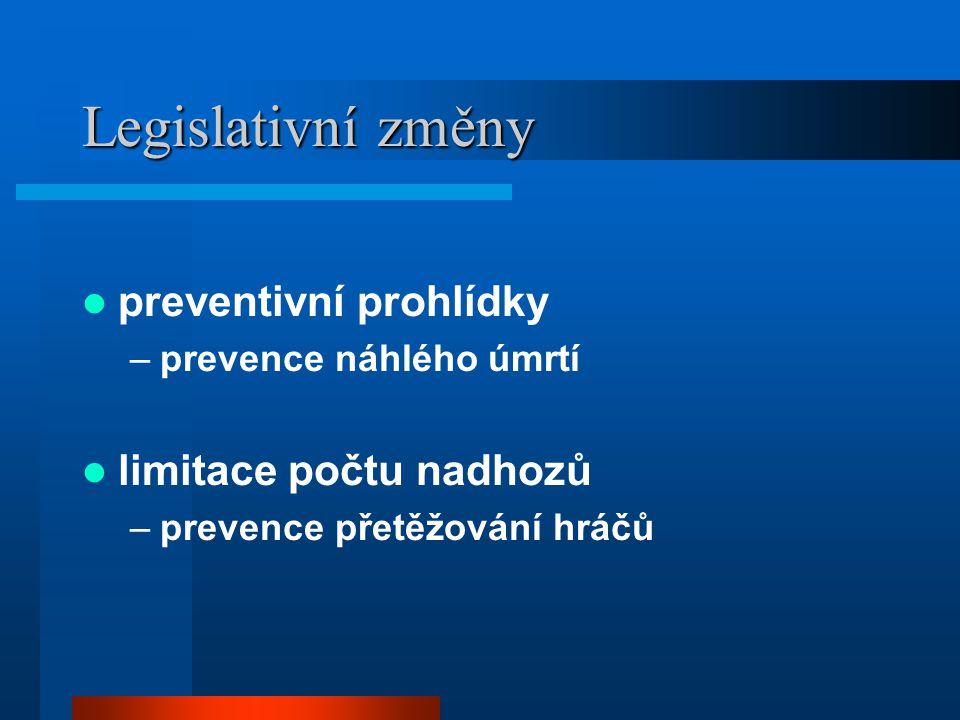 Legislativní změny preventivní prohlídky limitace počtu nadhozů
