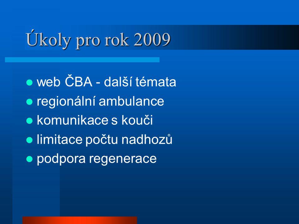 Úkoly pro rok 2009 web ČBA - další témata regionální ambulance