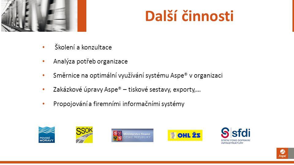 Další činnosti Školení a konzultace Analýza potřeb organizace