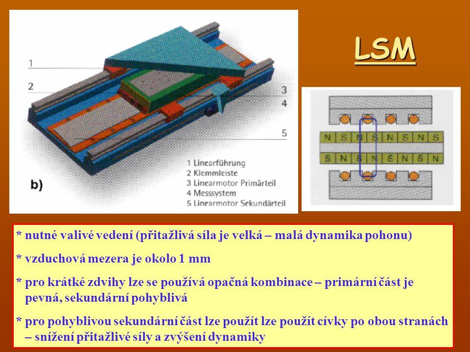 LSM * nutné valivé vedení (přitažlivá síla je velká – malá dynamika pohonu) * vzduchová mezera je okolo 1 mm.