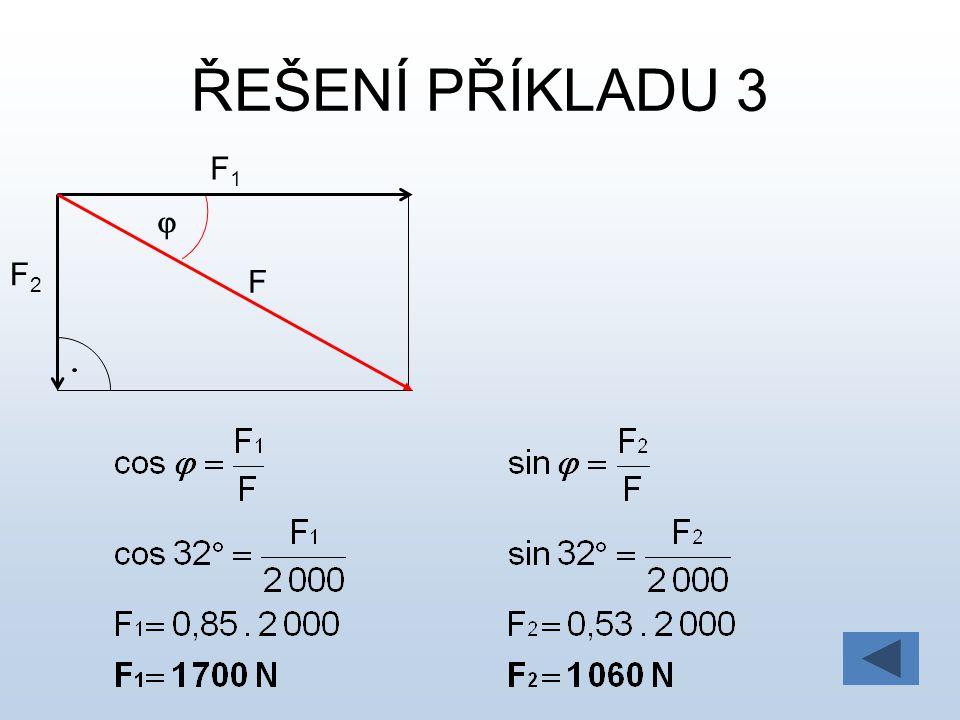 ŘEŠENÍ PŘÍKLADU 3 j F2 F1 F