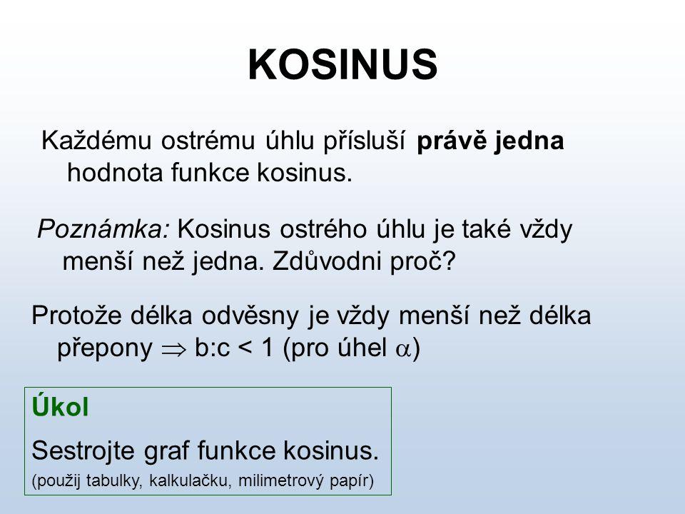 KOSINUS Každému ostrému úhlu přísluší právě jedna hodnota funkce kosinus.