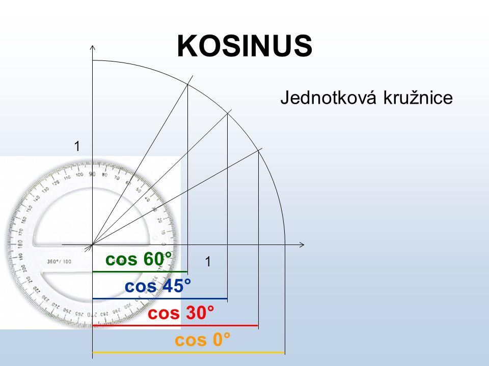KOSINUS Jednotková kružnice 1 cos 60° 1 cos 45° cos 30° cos 0°
