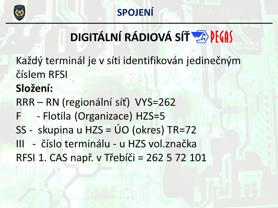 SPOJENÍ DIGITÁLNÍ RÁDIOVÁ SÍŤ. Každý terminál je v síti identifikován jedinečným číslem RFSI. Složení: