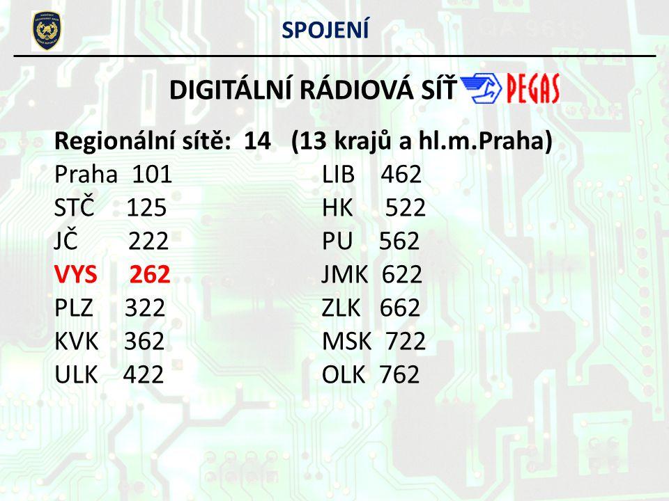 DIGITÁLNÍ RÁDIOVÁ SÍŤ Regionální sítě: 14 (13 krajů a hl.m.Praha)