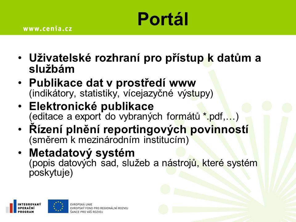Portál Uživatelské rozhraní pro přístup k datům a službám