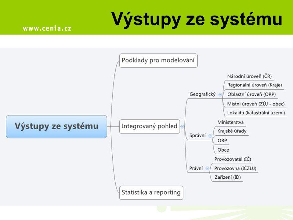 Výstupy ze systému