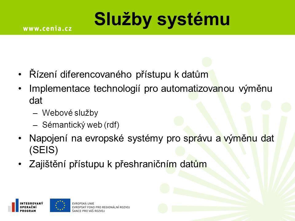 Služby systému Řízení diferencovaného přístupu k datům