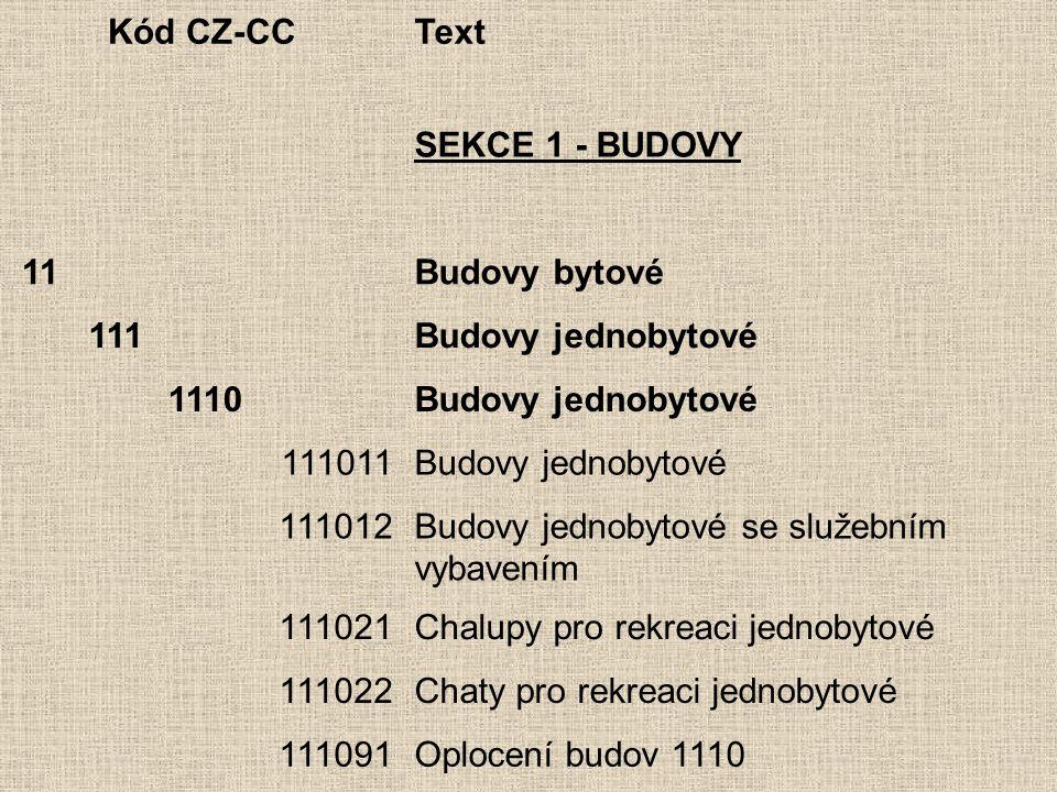 Kód CZ-CC Text. SEKCE 1 - BUDOVY. 11. Budovy bytové. 111. Budovy jednobytové. 1110. 111011. 111012.