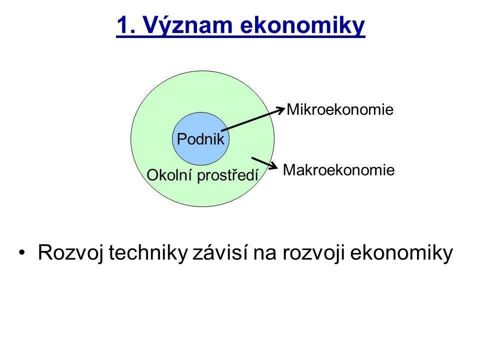 1. Význam ekonomiky Rozvoj techniky závisí na rozvoji ekonomiky