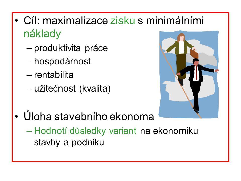 Cíl: maximalizace zisku s minimálními náklady