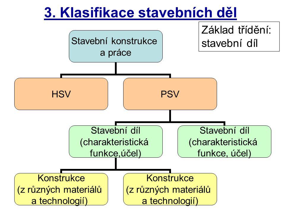 3. Klasifikace stavebních děl