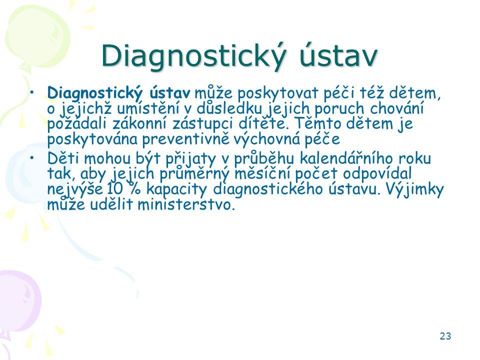 Diagnostický ústav