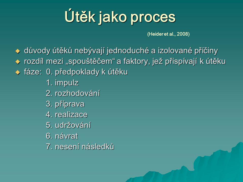 Útěk jako proces (Heider et al., 2008)