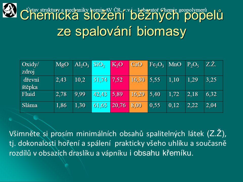 Chemická složení běžných popelů ze spalování biomasy
