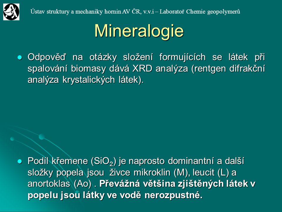 Mineralogie Odpověď na otázky složení formujících se látek při spalování biomasy dává XRD analýza (rentgen difrakční analýza krystalických látek).