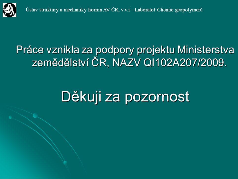 Práce vznikla za podpory projektu Ministerstva zemědělství ČR, NAZV QI102A207/2009.