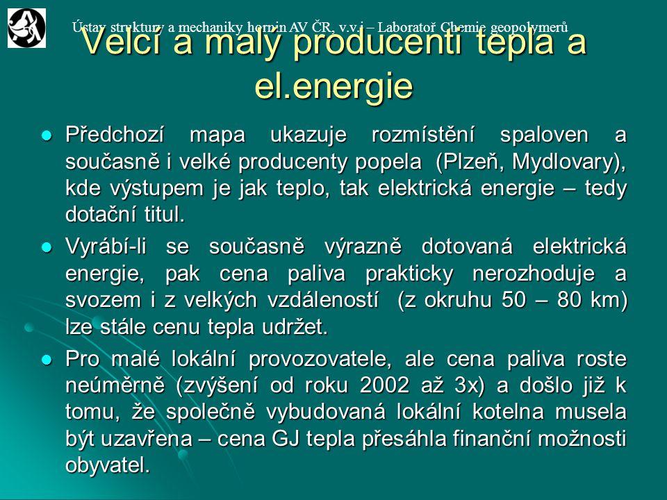 Velcí a malý producenti tepla a el.energie