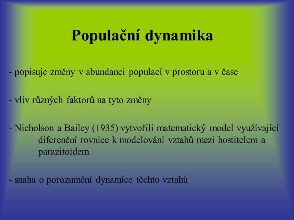 Populační dynamika popisuje změny v abundanci populací v prostoru a v čase. vliv různých faktorů na tyto změny.