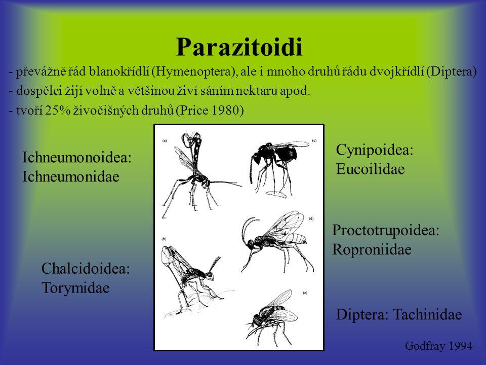 Parazitoidi Cynipoidea: Eucoilidae Ichneumonoidea: Ichneumonidae