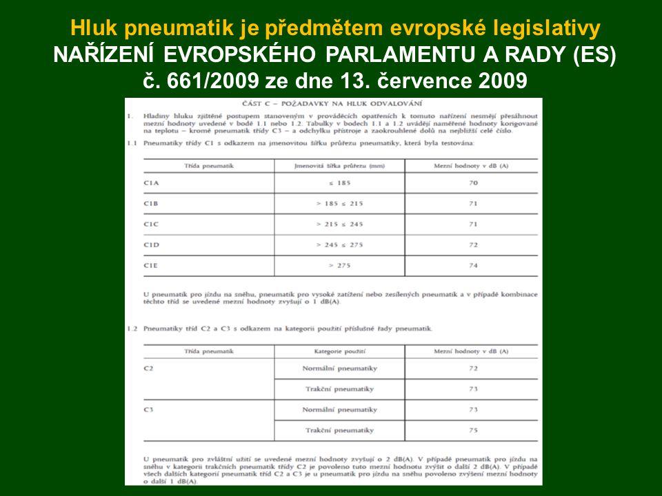 Hluk pneumatik je předmětem evropské legislativy NAŘÍZENÍ EVROPSKÉHO PARLAMENTU A RADY (ES) č.