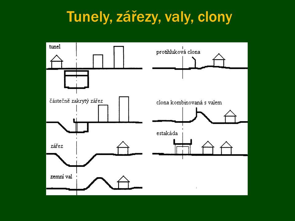 Tunely, zářezy, valy, clony