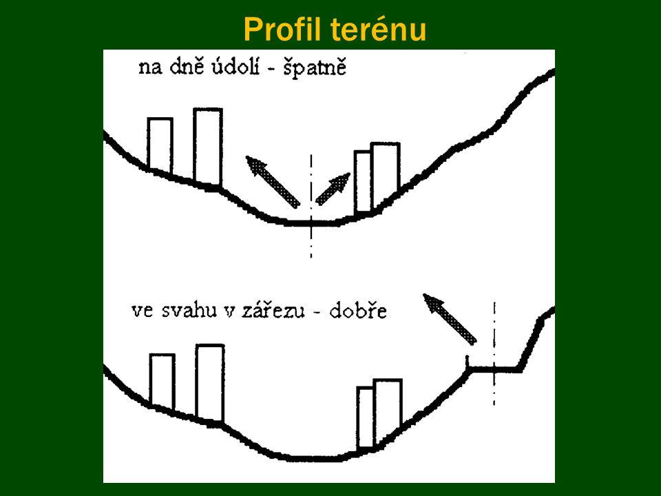 Profil terénu