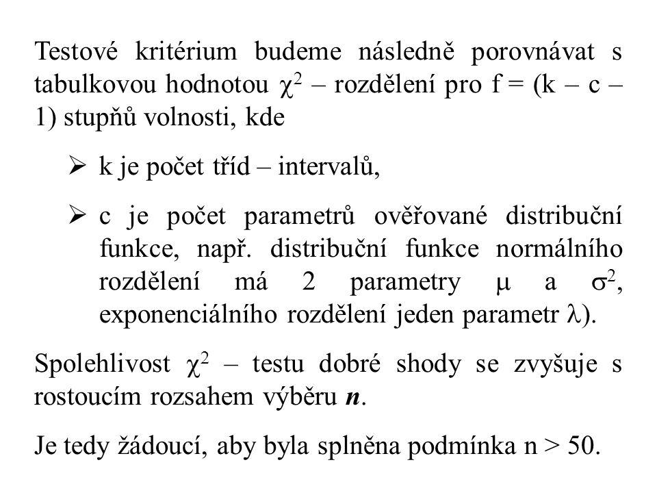 Testové kritérium budeme následně porovnávat s tabulkovou hodnotou  – rozdělení pro f = (k – c – 1) stupňů volnosti, kde